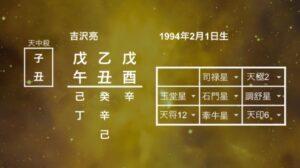 吉沢亮さん命式