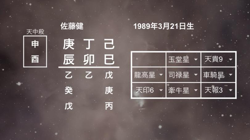 佐藤健命式