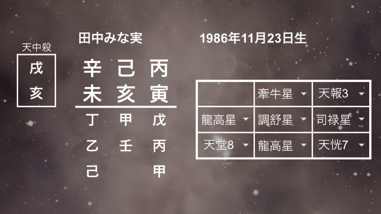 田中みな実_命式
